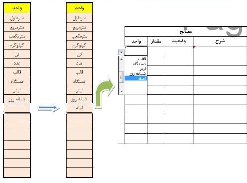 دانلود گزارش روزانه کارگاه