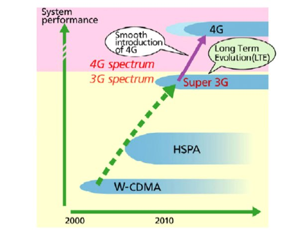 4G_mobile_phones_will_be_in_shops_next_y